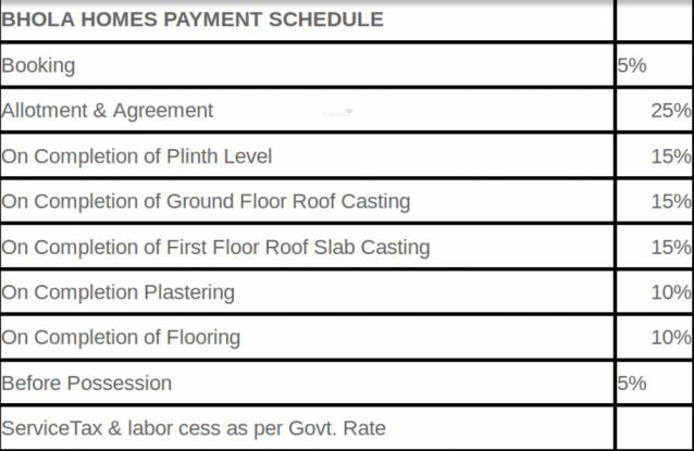 Bhola Homes Payment Plan