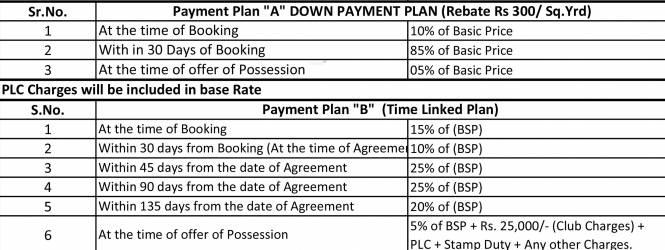 GBP Crest Payment Plan