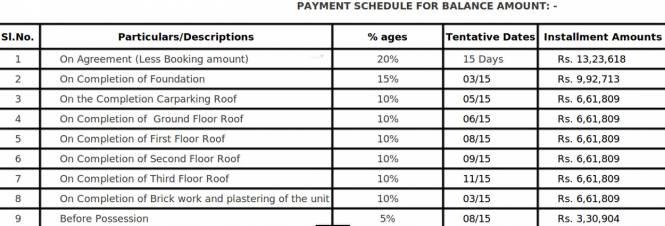 Grand Sai Gowri Payment Plan