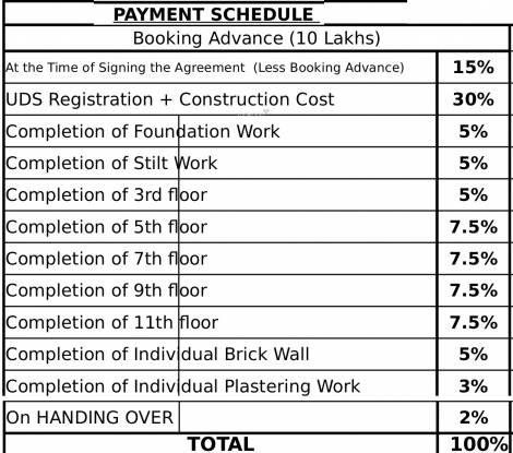 Kgeyes Veda Ranghaa Nivas Payment Plan
