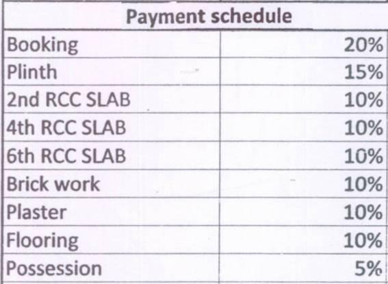 Krishna Heights Payment Plan