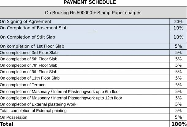 Arge Urban Bloom Payment Plan