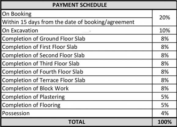 Krishna Aquabay Payment Plan