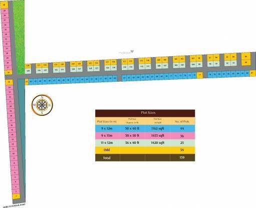 Neelgund Eshan Phase 4 5 6 Layout Plan