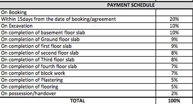 Krishna Elicia Payment Plan