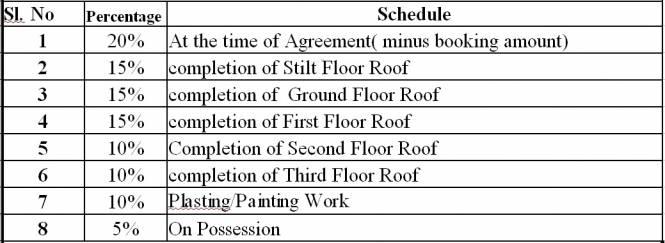 Ashirwaadh Sai Ashirwaadh Paradise Block II Payment Plan