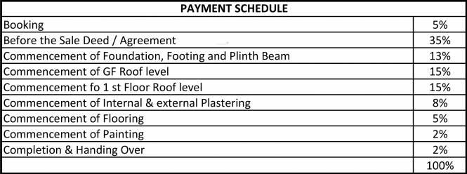 Vivant Eleganz Payment Plan