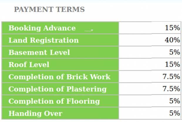 DABC Habitat Payment Plan