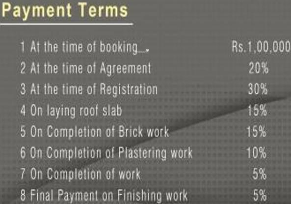 KL Balaji Nagar Payment Plan