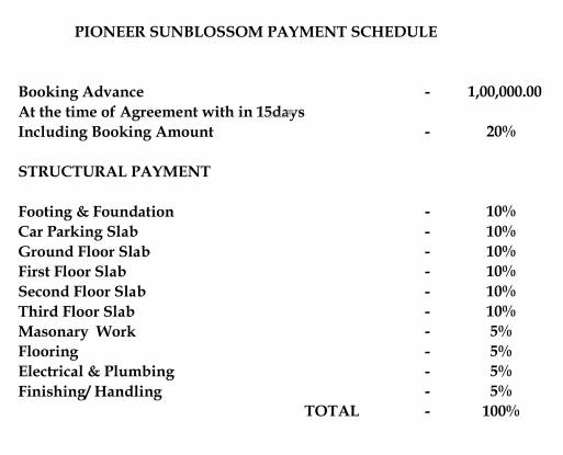 Pioneer Sun Blossom Payment Plan