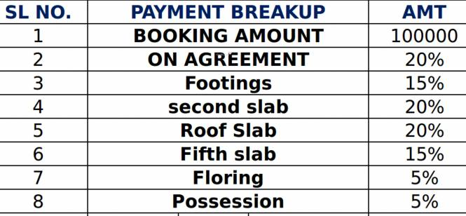 SNR Silver Ripples Payment Plan