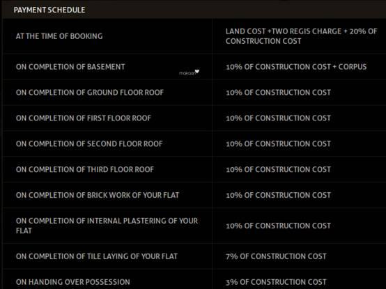 Firm Chinnas Payment Plan