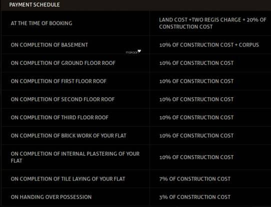 Firm Palani Nivas Payment Plan
