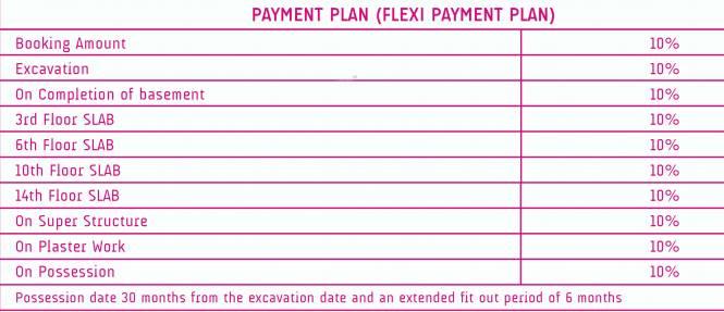 Saviour Myra Payment Plan