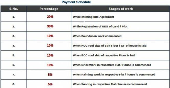 Pearl Symphony Payment Plan