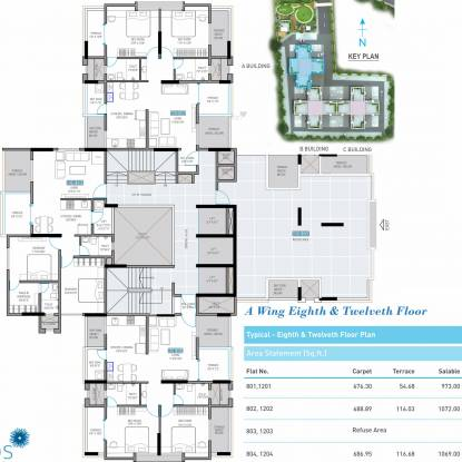Golecha Ethos Cluster Plan