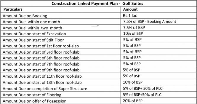 Amrapali Golf Suits Payment Plan
