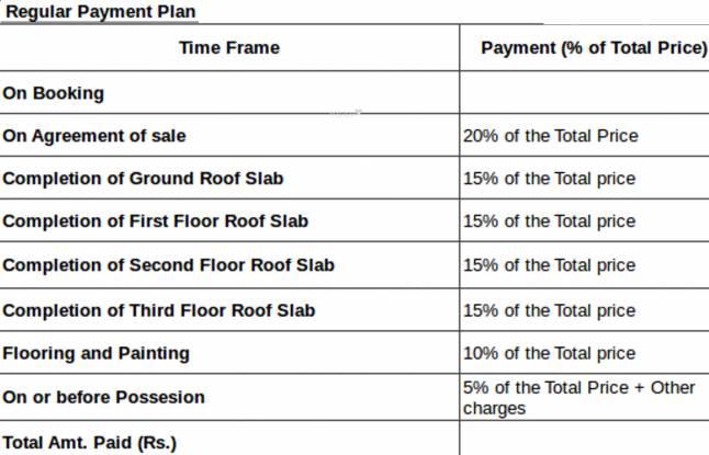 MSR Blue Petals Payment Plan