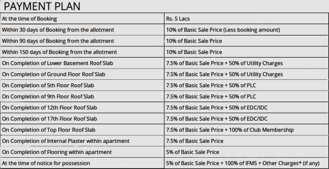 Orris Blue Lagoon Payment Plan