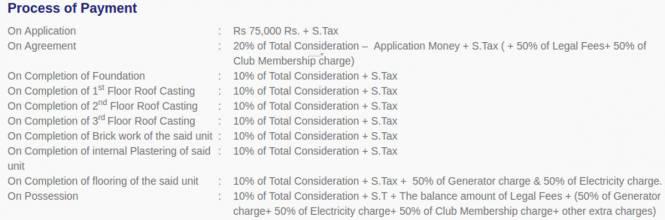 Riya Gitanjali Payment Plan