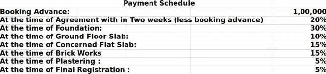 SLS Summer Fields Payment Plan