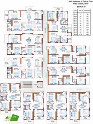 SVS Ananda Nilayam Cluster Plan