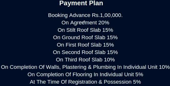 PNR Ushodaya Trinity Payment Plan