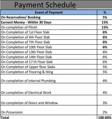 Suyog Suyog Jeevan Anand Payment Plan