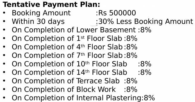 Sobha Palm Court Payment Plan
