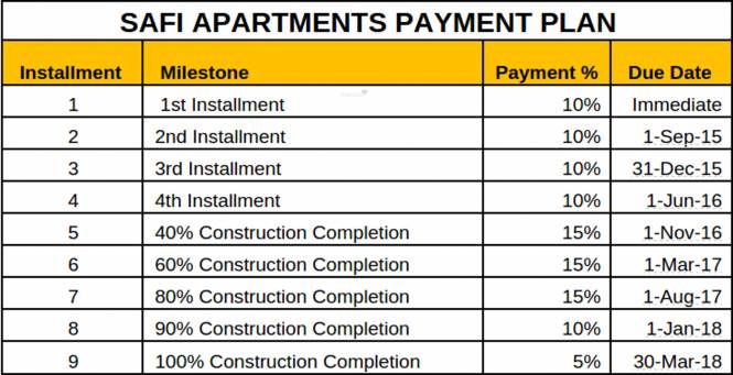 Nshama Safi Apartments Payment Plan