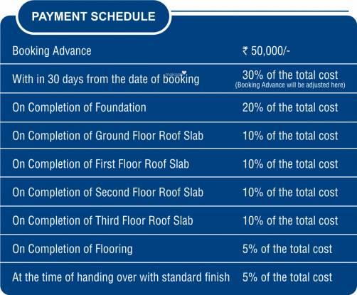 Arun Manjari Payment Plan