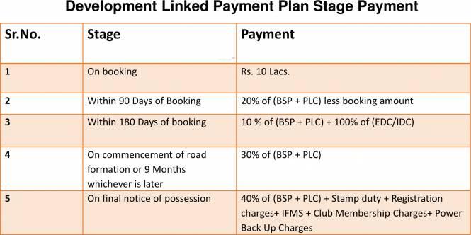 ILD Engracia Plots Payment Plan