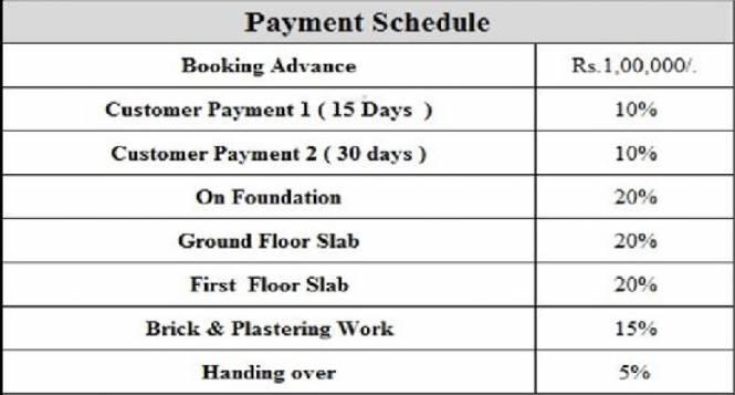MS Banyan Tree Payment Plan