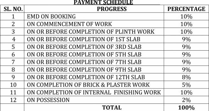 Metro Tulsi Elanza Payment Plan