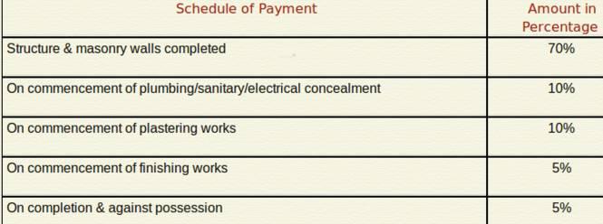 Devinarayan Sree Sarada Nivas Payment Plan