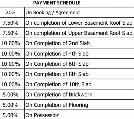 Peninsula Heights Payment Plan
