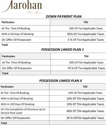 Vipul Aarohan Payment Plan