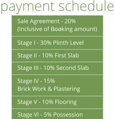 Sark Three Payment Plan