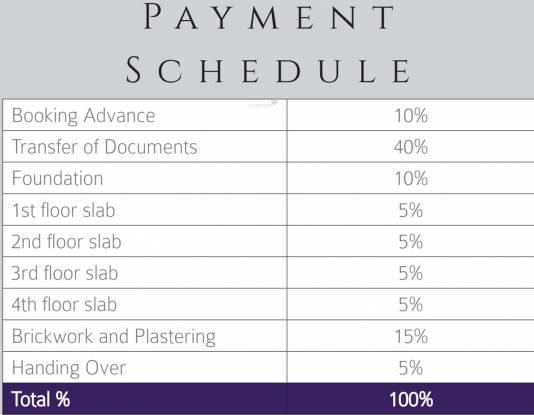 Concordia Wintersun Payment Plan