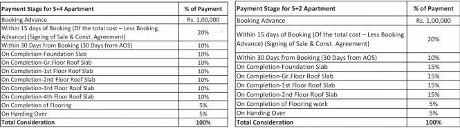 Serene Hub Apartments Payment Plan