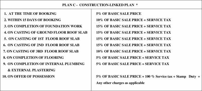 GGP Noor Independent Floors Payment Plan