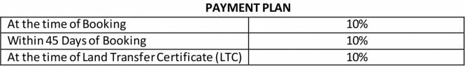 The Antriksh Eco Homes Payment Plan