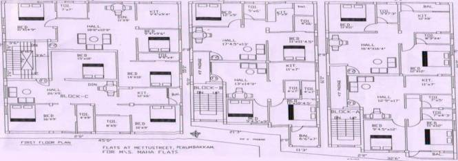 Maha Danishk Cluster Plan