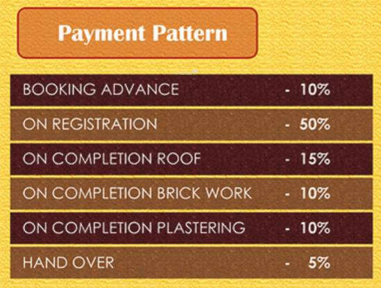 Greenway Saptarishi Payment Plan