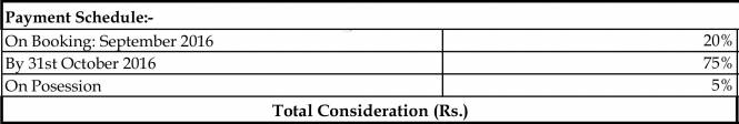 Brigade Gardenia Annexe Payment Plan
