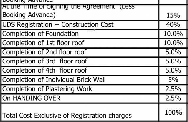 Gayatri Wood Crest Payment Plan