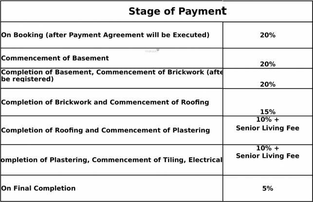 Vedaanta Panchavati Payment Plan