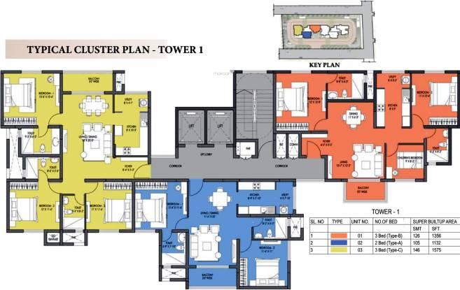 Prestige Fontaine Bleau Cluster Plan