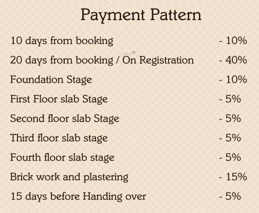 Raunaq The Courtyard Payment Plan