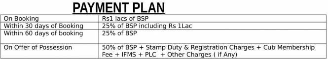 Ubber Palm Meadows Plot Payment Plan